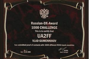 RDXA (RUSSIAN DX AWARD)