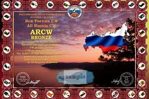 Дипломные программы ARCW и WRR