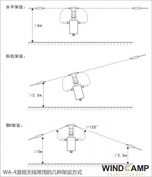 Продам WA-4 40/20/10/6 - портативная КВ-антенна