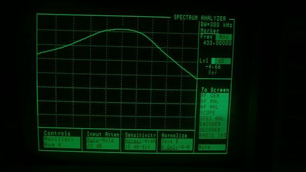 Продам Диапазонный фильтр 430-450 МГц