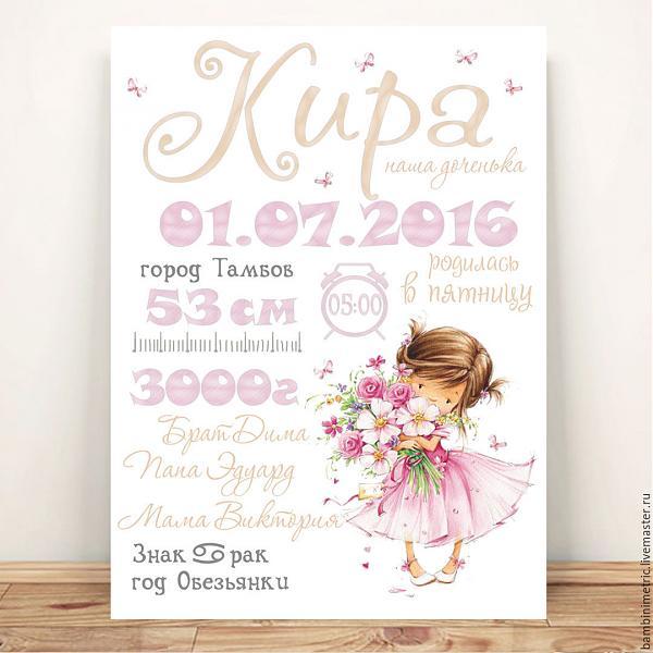 Продам Детская метрика Плакат достижений Постер Баннер