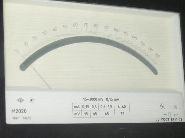 Продам Милливольтмиллиамперметр М2020