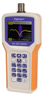 Продам Антенные анализаторы и КСВ/Ватт-метры лот 1