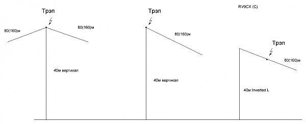 Продам Трэп 40м для вертикала 40/80 или 40/160 [лот 2]
