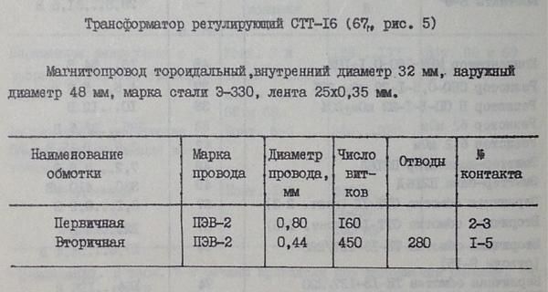 Продам Трансформатор СТТ-16