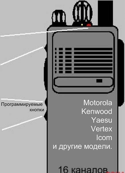 Прочее Программирование раций радиостанций радиолюбителям