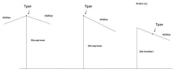 Продам Трэп 30м для вертикала 30/40 или 30/80 [лот 3]