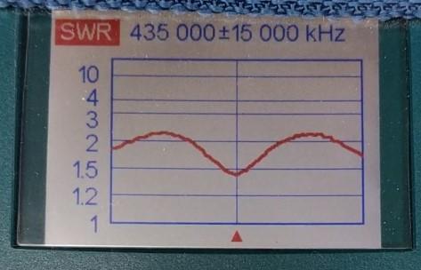 Продам UHF/VHF автомобильная антенна 9см