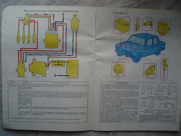 Продам Электро Оборудование Aвтoмoбиля BАЗ-2106 Неисправн