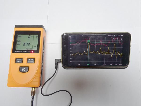 Продам Измеритель детектор электромагнитных полей GM 3120