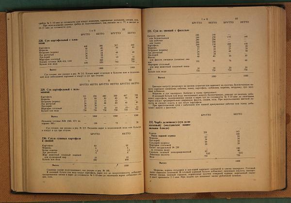 Продам сборник рецептур бдюд и кулинарных изделий