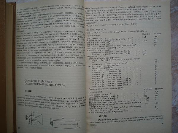 Продам Справoчник. Осциллографические ЭЛТ. 1990год