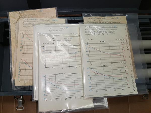 Продам Комплект антенн для RFT FMA6.2