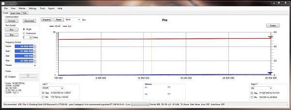 Продам Балун 1 1 для спайдера, Inv V и др. антенн