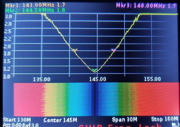 Продам Антенна maxrad mhb 5800 144-174 МГц