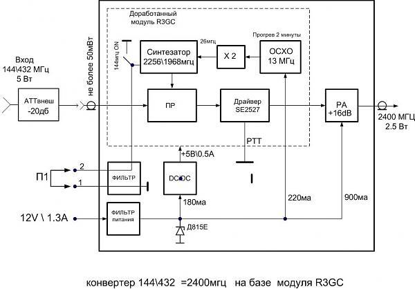 Продам герметичный конвертер 144/432=2400мгц