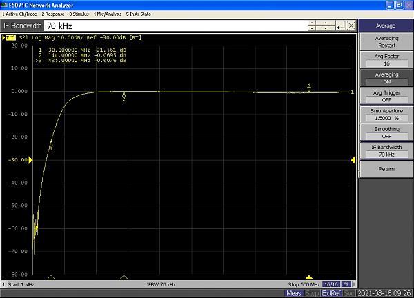 Продам cумматор антенный вч/нч диапазоны
