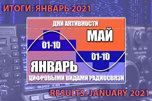 Итоги январского этапа дней активности «01-10» 2021