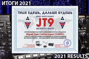 Итоги JT9 конкурса «Тише едешь, дальше будешь» 2021