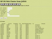 HF DX Web Cluster from JAPAN